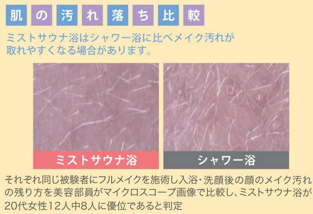 肌の汚れ落ち比較