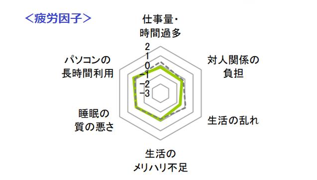 Retina 4