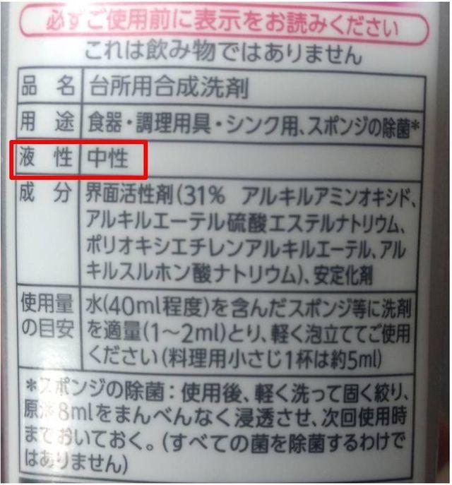台所用合成洗剤の成分表示