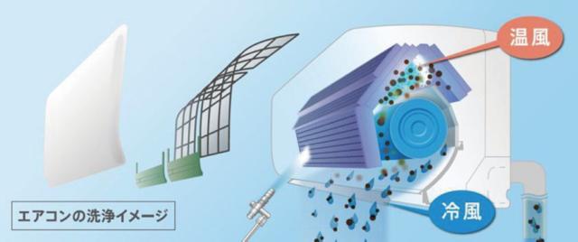 エアコン洗浄のイメージ