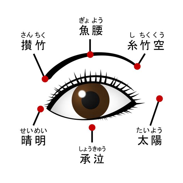 Retina pixta 9245552 s