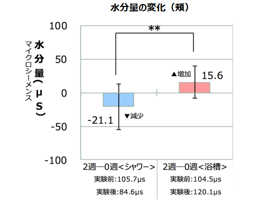 Retina graph2