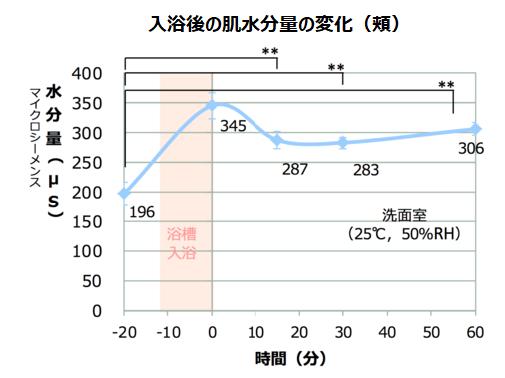 Retina graph1