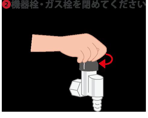 ②機器栓・ガス栓を閉めてください