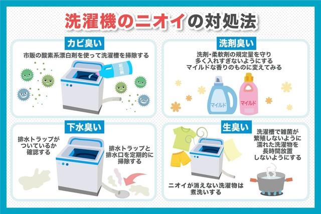 洗濯機のニオイの対処法