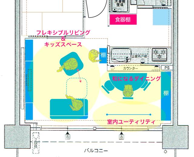 共働き世帯におすすめの家具配置例