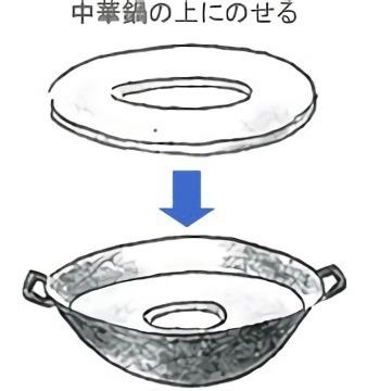 蒸籠用蒸し台