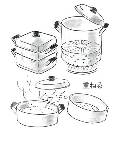 蒸し器の選び方