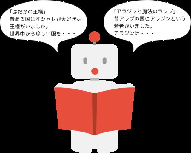 オーディオブックの読み聞かせ機能
