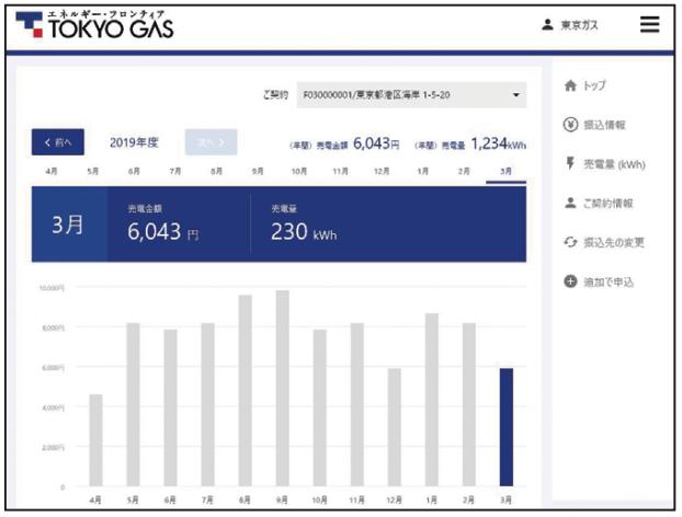 Web会員サービス「太陽光買取ポータル」マイページ画面