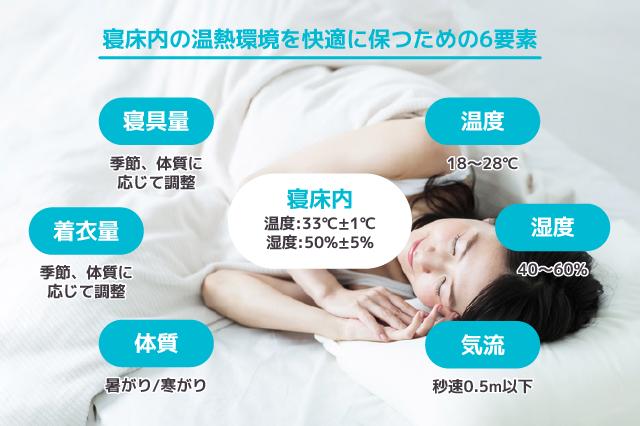 寝床内の温熱環境を快適に保つための6要素