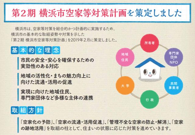 第2期 横浜市空き家等対策計画を策定しました