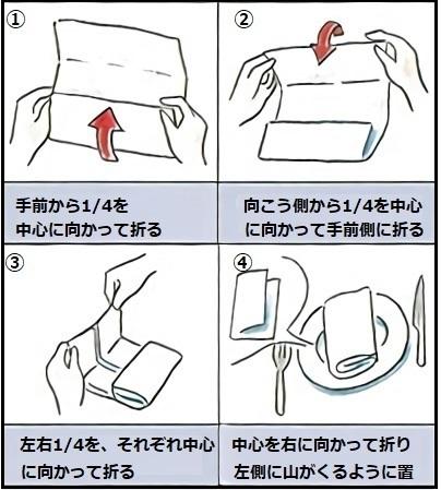 ナプキンの基本の折り方