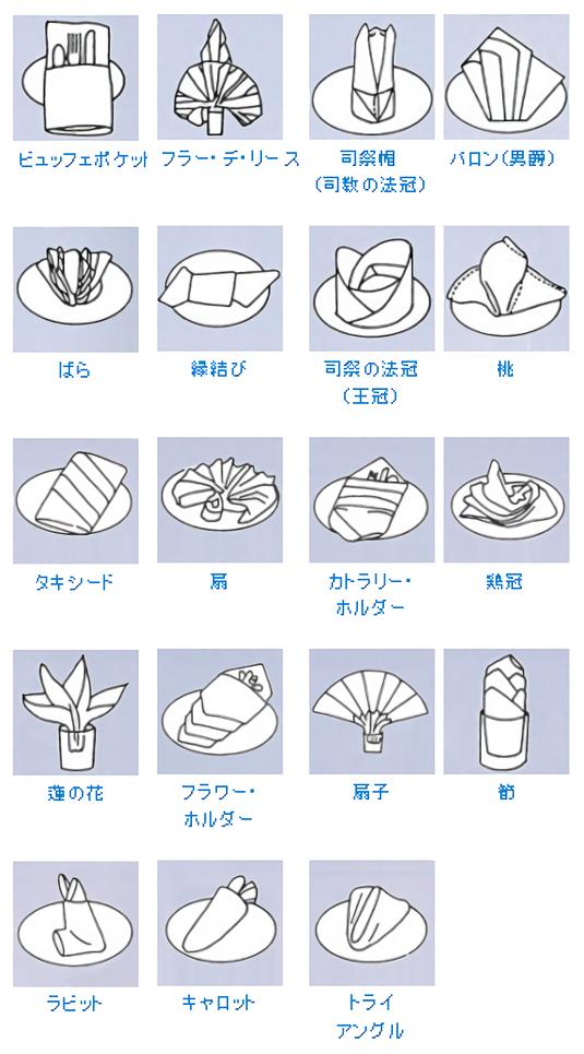 ナプキンの様々な折り方
