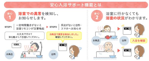 AXiS smart ステルスリモコンシリーズ