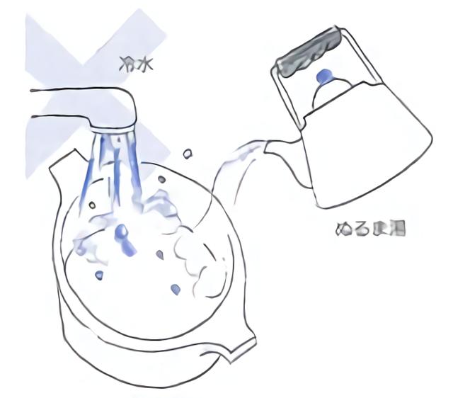 耐熱性ガラス鍋の取扱い上の注意点