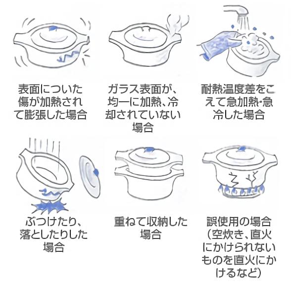 耐熱性ガラス鍋の割れる原因