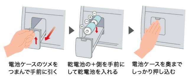 ガスコンロの乾電池のセット方法