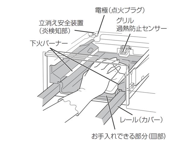 ガスコンロのグリル内で掃除可能な箇所