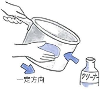 銅鍋を磨く
