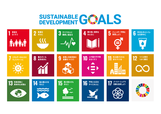 持続可能な開発目標(SDGs:Sustainable Development Goals)