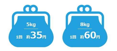 衣類乾燥機のランニングコスト