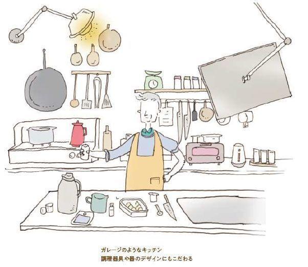 「メンズ厨房」