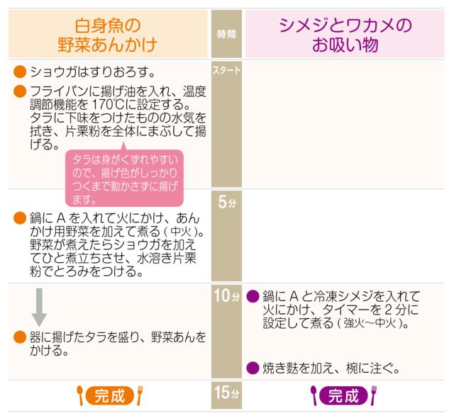 https://tg-uchi.jp/topics/6984/edit