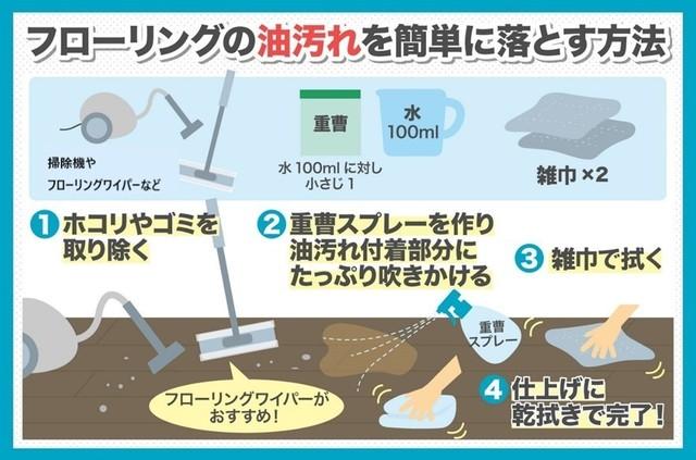 フローリングの油汚れを簡単に落とす方法