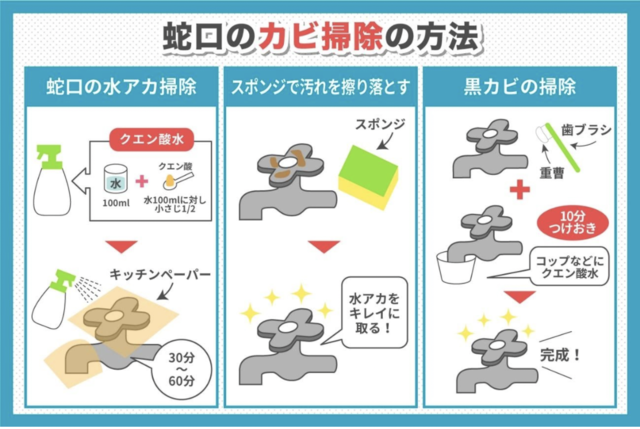 蛇口のカビ掃除の方法(イラスト)