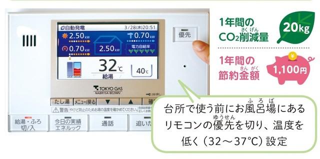 台所の給湯の設定温度を下げる様子