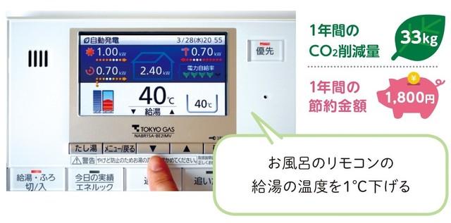 給湯の温度を1℃下げる