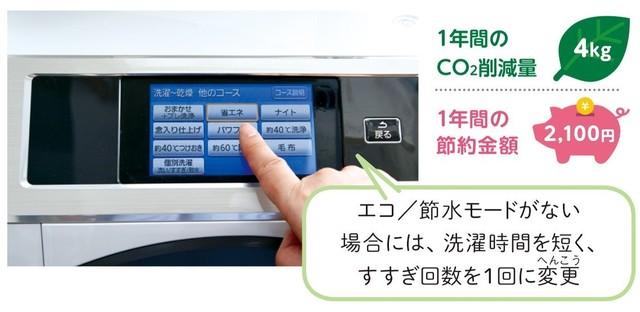 洗濯機をエコ/節水モードに設定している様子