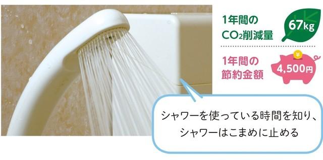 シャワーはこまめに止める