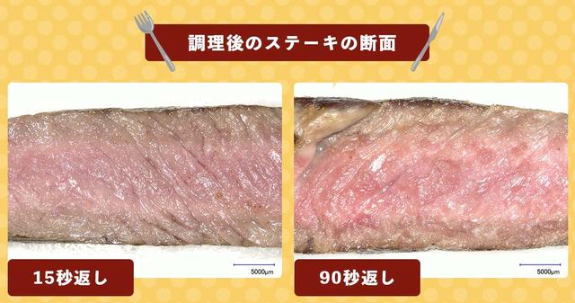 調理後のステーキ断面の比較