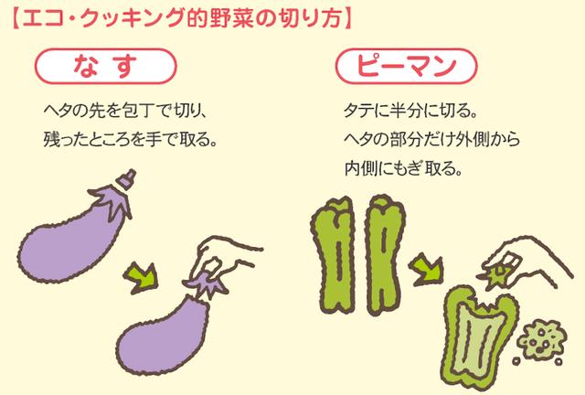 エコ・クッキング的野菜の切り方
