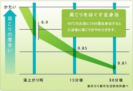 Retina in graf 03 a