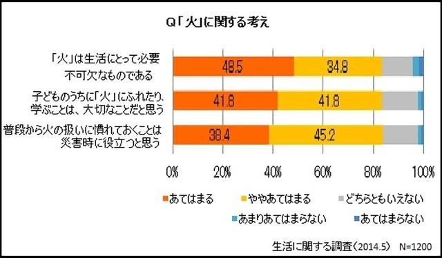 Retina %e7%81%ab%e3%81%ab%e9%96%a2%e3%81%99%e3%82%8b%e8%80%83%e3%81%88
