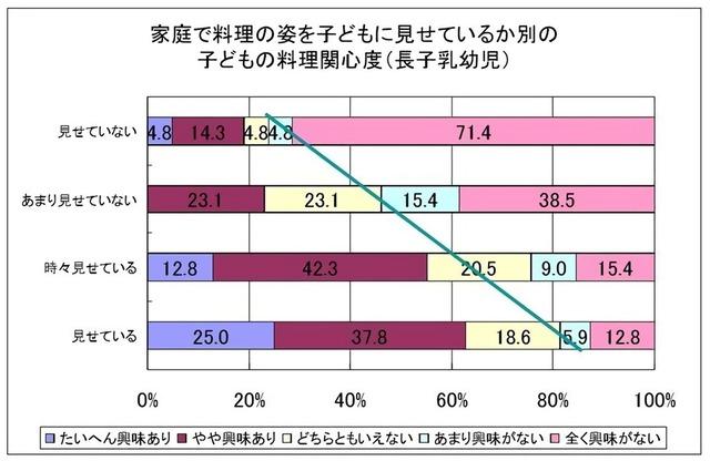 Retina retina %e3%82%b0%e3%83%a9%e3%83%954