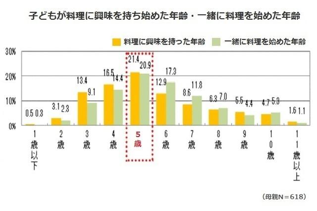 Retina %e3%82%b0%e3%83%a9%e3%83%952