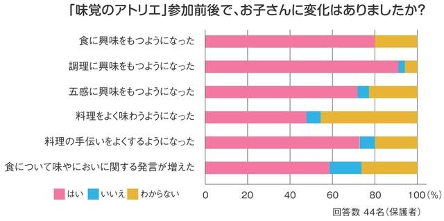 Retina %e5%91%b3%e8%a6%9a1%e9%80%b1%e9%96%93%e3%83%91%e3%83%b3%e3%83%95 025