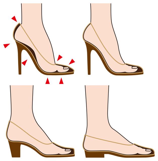足に合う靴とそうではない靴の違い