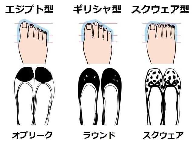 足の形3種類とそれに合ったパンプス