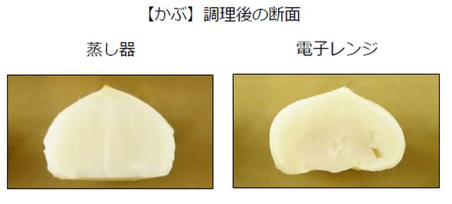 Retina kabu