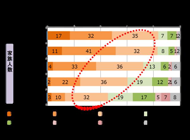 Retina %e7%82%8a%e9%a3%af%e3%83%ac%e3%83%9d%e3%83%bc%e3%83%88%e7%94%a8%e3%82%b0%e3%83%a9%e3%83%95 19872 2