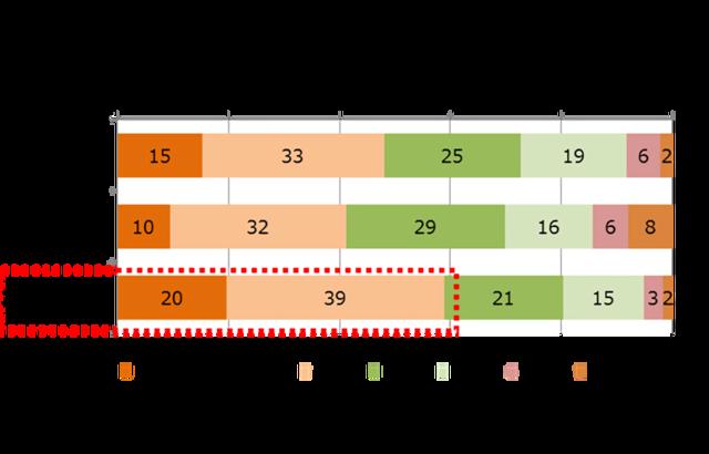 Retina %e7%82%8a%e9%a3%af%e3%83%ac%e3%83%9d%e3%83%bc%e3%83%88%e7%94%a8%e3%82%b0%e3%83%a9%e3%83%95 19872 6