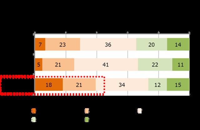 Retina %e7%82%8a%e9%a3%af%e3%83%ac%e3%83%9d%e3%83%bc%e3%83%88%e7%94%a8%e3%82%b0%e3%83%a9%e3%83%95 19872 i7