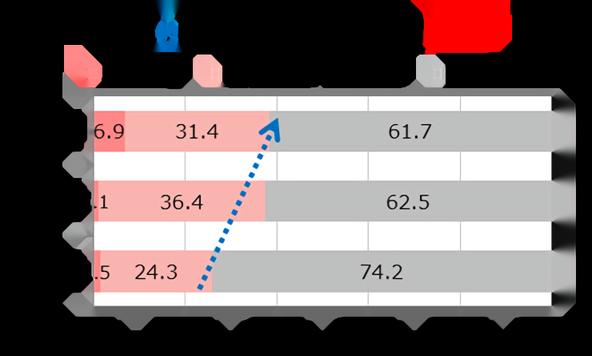 Retina 20170110 %e5%ae%9a%e7%82%b9%e8%a9%b3%e7%b4%b0 %e3%83%95%e3%82%a1%e3%83%9f%e3%83%aa%e3%83%bc %e3%82%b0%e3%83%a9%e3%83%95  11986 image004  2