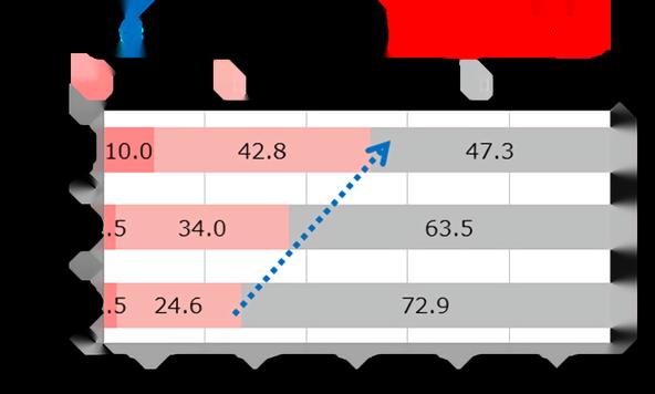Retina 20170110 %e5%ae%9a%e7%82%b9%e8%a9%b3%e7%b4%b0 %e3%83%95%e3%82%a1%e3%83%9f%e3%83%aa%e3%83%bc %e3%82%b0%e3%83%a9%e3%83%95  11986 image004  1