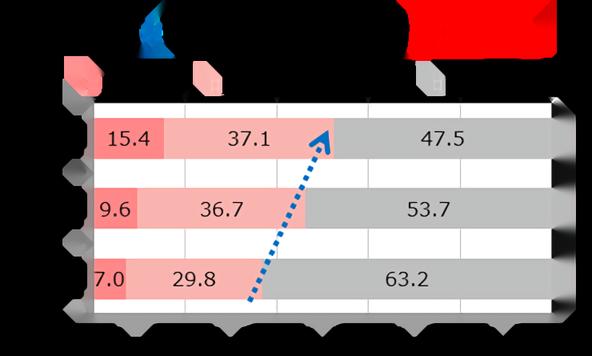 Retina 20170110 %e5%ae%9a%e7%82%b9%e8%a9%b3%e7%b4%b0 %e3%83%95%e3%82%a1%e3%83%9f%e3%83%aa%e3%83%bc %e3%82%b0%e3%83%a9%e3%83%95  11986 image006